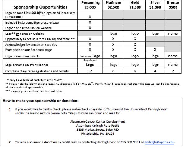 Sponsorship opportunities 1